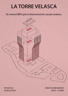 Analyse architecturale - Torre Velasca - BBPR Où comment BBPR opéra le…