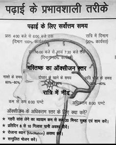 General Knowledge Book, Gernal Knowledge, Knowledge Quotes, Best Positive Quotes, Good Thoughts Quotes, Good Life Quotes, Biology Facts, Science Facts, Hindi Good Morning Quotes