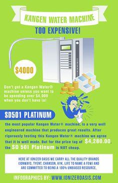 kangen water wiki indonesia