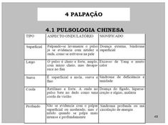 Resultado de imagem para pulsologia
