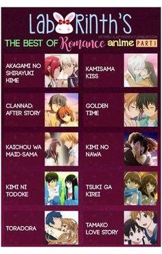 Otaku Anime, Manga Anime, Manga Girl, Anime Art, Good Anime To Watch, Anime Watch, Film Anime, Anime Titles, Animé Romance