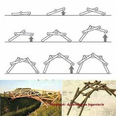 Landscape Structure, Bamboo Structure, Diy Projects For Teens, Diy Wood Projects. Diy Wood Projects, Diy Projects For Teens, Garden Projects, Wood Crafts, Bamboo Structure, Landscape Structure, Woodworking Jigs, Woodworking Projects, Woodworking Techniques