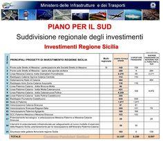I Pendolari e le Infrastrutture in Sicilia: Ponte sullo Stretto e le altre infrastrutture?