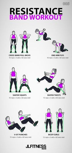 Widerstand Band Workout 012 - Fitness 4 Me 2019 - . - Thera Band - HoMe Fun Fitness, Fitness Home, Fitness Goals, Fitness Motivation, Health Fitness, Yoga Fitness, Female Fitness Workouts, Physical Fitness, Fitness Diet