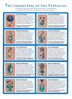 Tarot card meanings and the pentacles :) x  Divination: #Tarot ~ The Characters of the Pentacles.