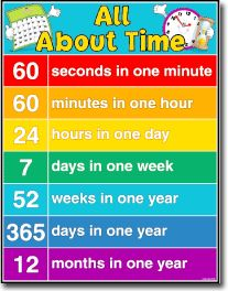 Carson Dellosa x all About Time for Classroom Decorations - Toys & Games Unit Of Time, Hours In A Day, Carson Dellosa, 52 Weeks, Classroom Posters, Tot School, One Week, Early Childhood Education, Elementary Teacher