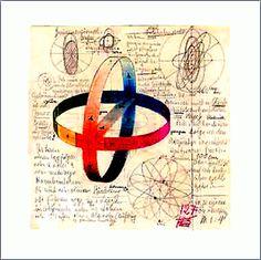 Sphere of Colorful Bands, Art Poster Print by Johannes Itten, Piet Mondrian, Design Reference, Art Reference, Johannes Itten, Josef Albers, Color Harmony, Art Moderne, Art Abstrait, Cool Posters