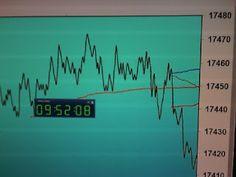Tradingpuramentegrafico: #trading #FIB risultato +100+340 = +440 http://tra...