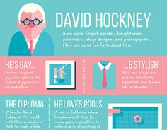 Infographics on the British artist David Hockney.Color palette is inspired by the 'swimming pool aesthetic' of several of Hockney's paintings.