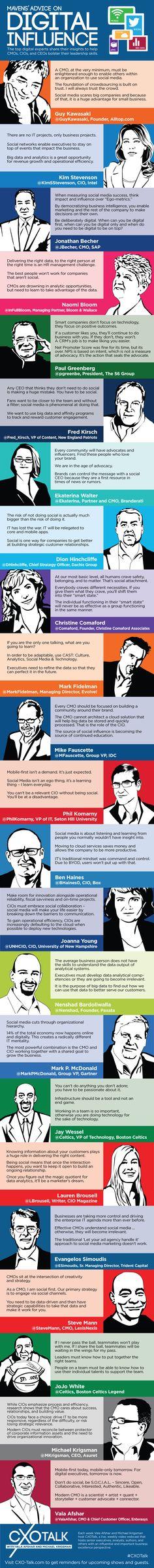 Social Business Leaders Share Advice on Digital Influence image