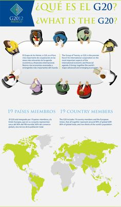 What is the G20. #infografia #infographic