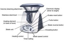 Thermomix Hints and Tips - For exemple: From time to time you may like to give your bowl a more thorough clean to make it sparkle.  I do this by putting about half a cup of white vinegar in the bowl and then covering it with bi carb.  I then top up the water until there is approximately 750 grams of liquid in the bowl and then heat at Varoma temperature on Speed 4 for 10 minutes.  You can also add the juice of half a lemon the liquid to give the bowl (and your kitchen) a beautiful fresh…