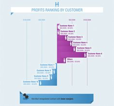 4 | Tidemarks Infographics Could Change How Your Business Is Run | Co.Design: business + innovation + design
