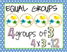 Use these posters as a reference when you are teaching the different strategies for multiplication! The multiplication strategies in the bundle are: equal groups, repeated addition, arrays, number line, partial products, strip diagram,