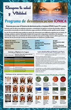 Cartel promocional de Desintoxicación Iónica Baño de Pies Iónico Spa Chi Limpieza. Detox Foot Bath Poster in Spanish * Learn more by visiting the image link.