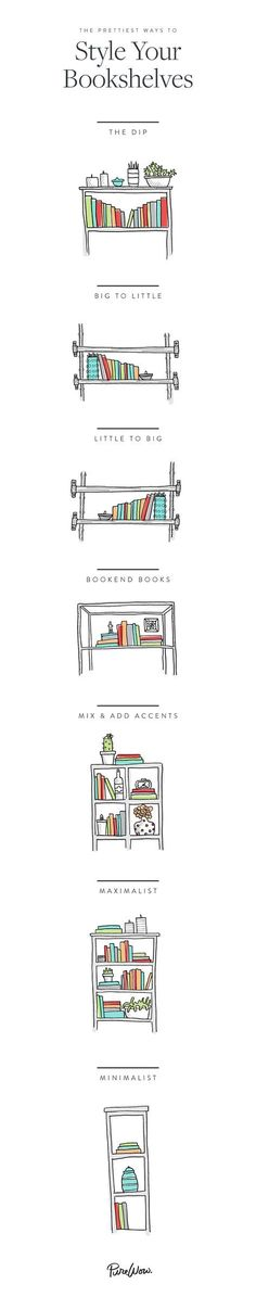 How do you arrange yours?