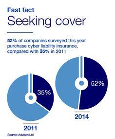 Media Tweets by Zurich Insurance (@Zurich) | Twitter