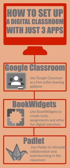 Create a digital classroom with just 3 apps #padlet #BookWidgets #GoogleClassroom