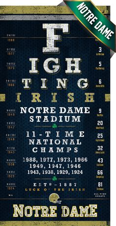 Notre Dame Fighting Irish Eye Chart - Perfect Birthday, Anniversary or Father's Day Gift - Unframed Print on Etsy, $26.50