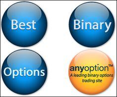 Powerful application for Android binary options by Anyoption
