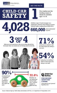 Most parents think they have their child seats installed correctly. Most parents are wrong.