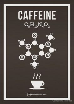 Caffeine by Compound Interest