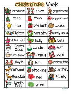 This is a concise page of words that can be used with a CHRISTMAS theme, for sight reading, story ideas, picture/word linking, and other literacy activities. This page lists the 32 words featured in the KidSparkz packet CHRISTMAS Vocabulary Center Vocabulary List, Vocabulary Words, Kindergarten Vocabulary, Vocabulary Strategies, Preschool Christmas, Christmas Activities, Christmas Games, The Words, Fall Words
