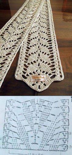 Crochet shawl pattern chart knitting Ideas for 2019 Crochet Edging Patterns, Crochet Diagram, Crochet Chart, Crochet Motif, Crochet Designs, Crochet Doilies, Knitting Patterns, Crochet Granny, Knitting Tutorials