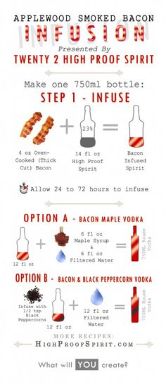 Applewood Smoked Bacon Infused Vodka recipe made using Twenty2 High Proof Spirit