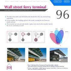 Wall street ferry terminal