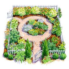 Cottage garden design. Would love a circular feature.