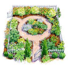 Herb Garden Designs garden designs dooryard herbs Colonial Style Cottage Garden