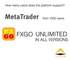 FXGO Multi trading platform for forex brokers, binary options brokers, cryptocurrency brokers News Articles, Cryptocurrency, Platform, Number, Heel, Wedge, Heels