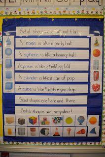 Riccas Kindergarten: Solid Shape Sort {Freebie} integrating math into poetry center Preschool Math, Teaching Kindergarten, Fun Math, Teaching Ideas, Teaching Time, Preschool Ideas, Math Resources, Math Activities, Poetry Activities