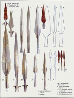 Viking spearheads