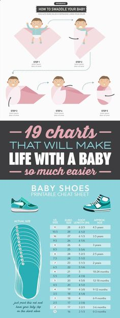19 Charts About Babies That Will Make New Parents Go, quot;That#39;s Helpful!quot;