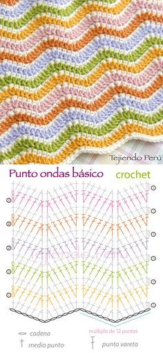 Chevron Crochet Pattern Crochet Basic Ripple Chevron Stitch Diagram Pattern Or Chart Chevrons Au Crochet, Crochet Zig Zag, Chevron Crochet Patterns, Crochet Ripple, Crochet Diagram, Crochet Stitches Patterns, Crochet Chart, Crochet Motif, Double Crochet