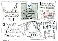 Haussmann renovation Paris