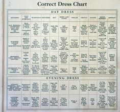 What appears to be a historical how-to-dress chart has surfaced online, and it is enlightening not just because it's finally settled that both chamois reindeer and buckskin gloves are acceptable morning wear, but also because it proves that motoring- and promenade-wear are indeed real things.