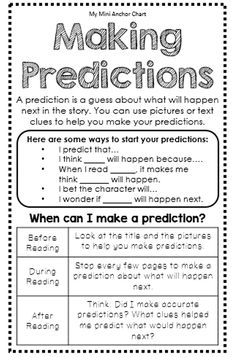 Making Predictions Anchor Chart - Mini Anchor Charts are a great addition to your interactive reading journal.