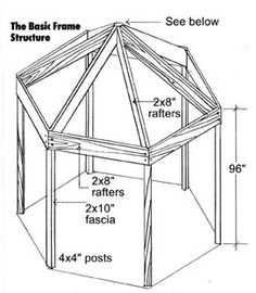 Build your own Backyard Gazebo - simplified and straightforward.