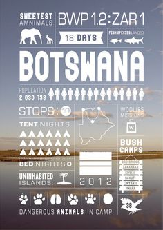 Southern Africa travel infographicsArt and design inspiration from around the world – CreativeRoots