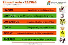 """Ať už máte či nemáte po pondělním obědě, pojďme se společně podívat na některá frázová slovesa, která souvisí s jídlem. Zažili jste nebo zažíváte """"pig out"""" stavy??? :) #phrasalverbs #eating"""