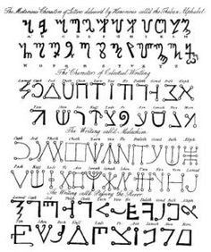 Language of Angels   Angel Language & Alphabets