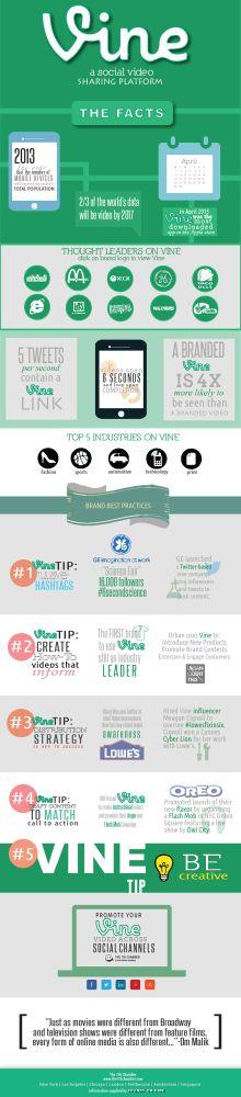 Markalar için 5 adımda #Vine kullanımı.