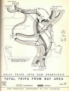 Daily Trips into San Francisco (1954) by Eric Fischer, via Flickr