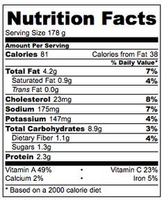 veggie-fritters-nutrition-facts