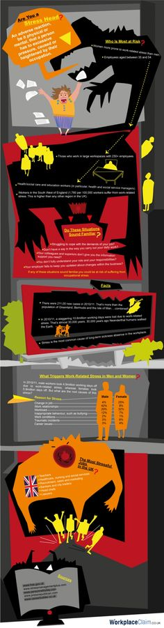 Cool Infographic. Work-Related Stress – Are You a Stress Head?