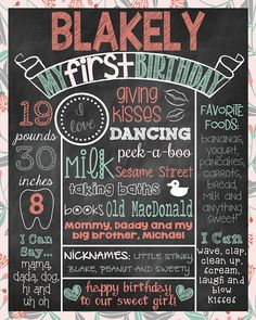 Items similar to Floral First Birthday Chalkboard In Bloom Flowers Coral Mint Bloom Floral Chalkboard on Etsy First Birthday Chalkboard, Chalkboard Poster, Chalk It Up, Kid Names, First Birthdays, Card Stock, Boards, Printed