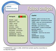 Falsos amigos: portugués – español